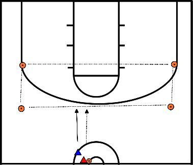 basketbal 1-1 met verdigingsvak