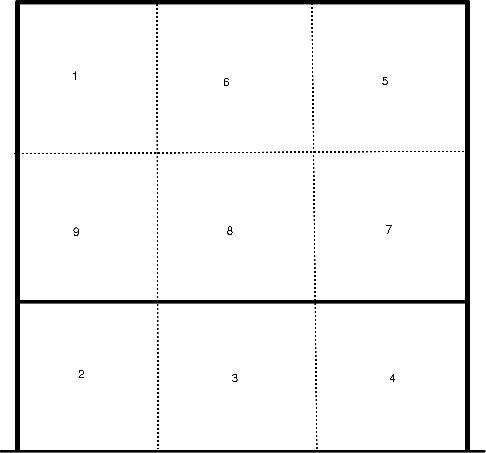 volleybal 9 vakken leer