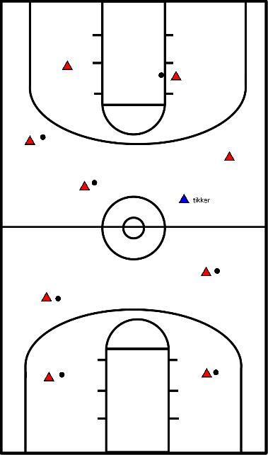 basketbal Bal tikkertje (opwarming / tussenspel)