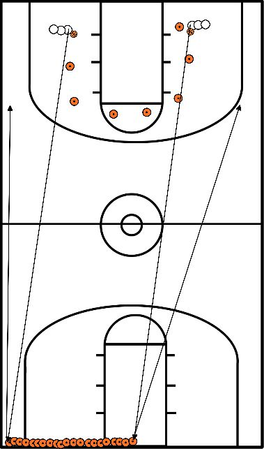 basketbal 21 cones shooting