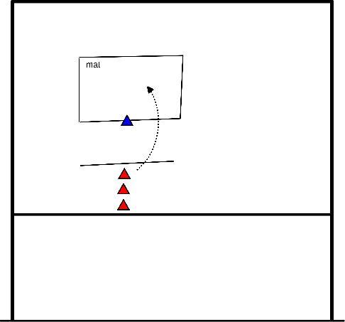 volleybal Bescherm je mat!