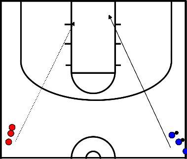 basketbal Warming up lay-up