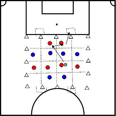 voetbal Uitspeelvorm in vakken