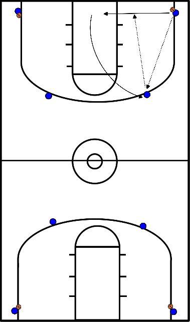 basketbal Opwarming