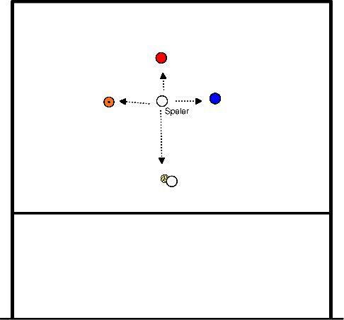 volleybal Pionnen tikken