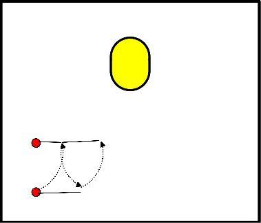 korfbal Vangen en gooien op een bewegende speelster