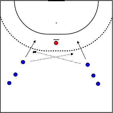 handbal Keeper inwerpen 1
