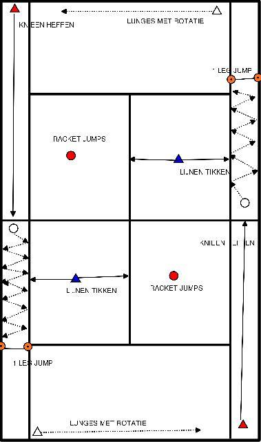 tennis Standenwerk BENEN (5)