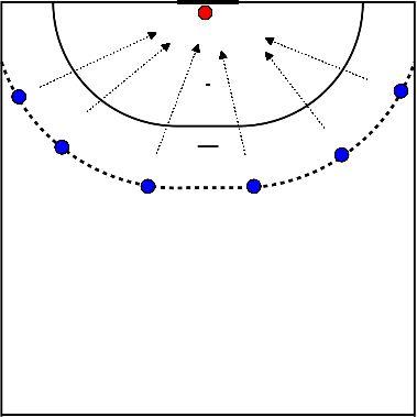 handbal Keeper inwerpen (kleine groep)