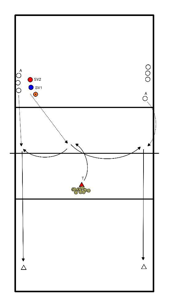 volleybal Spelverdeler set-up vanuit 1é tijd met aanval.