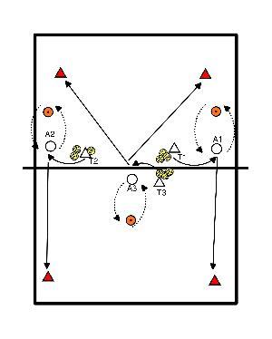 volleybal Aanval opwarming