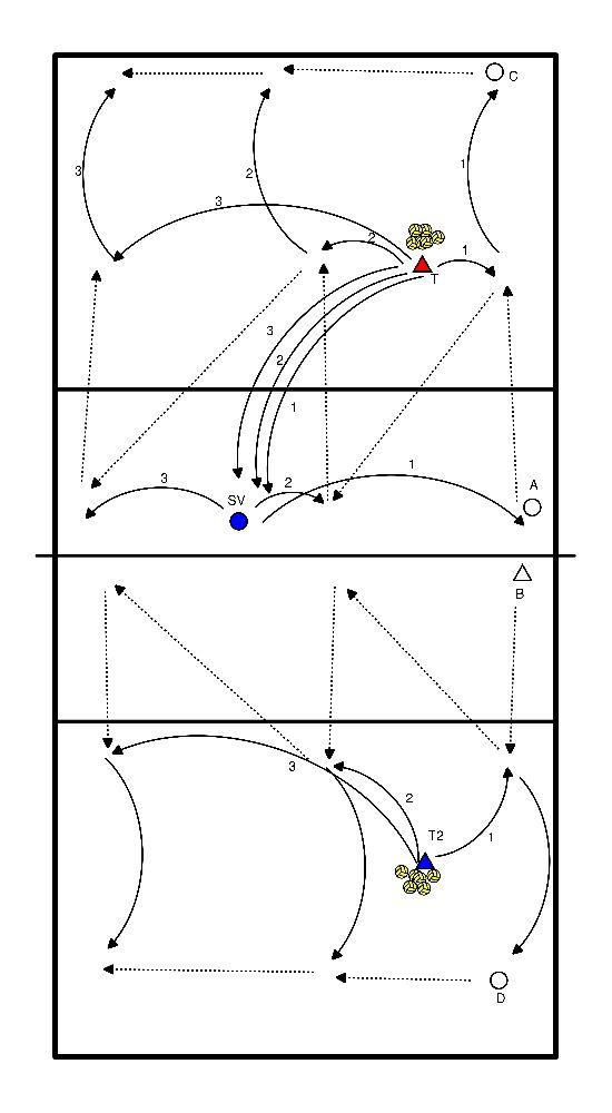 volleybal Aanval vs blok conditie opbouw.