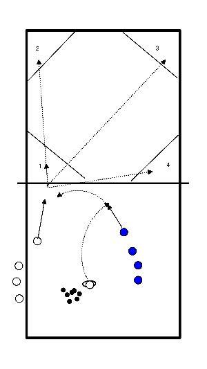 volleybal Aanval op positie