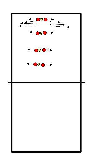 volleybal Kern 1  Bovenhands (kta)