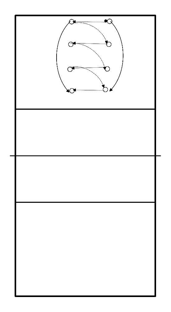 volleybal Bovenhandse slang