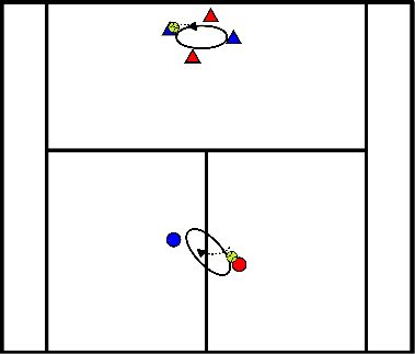 tennis Fun Drill with racket (end):  360° ball