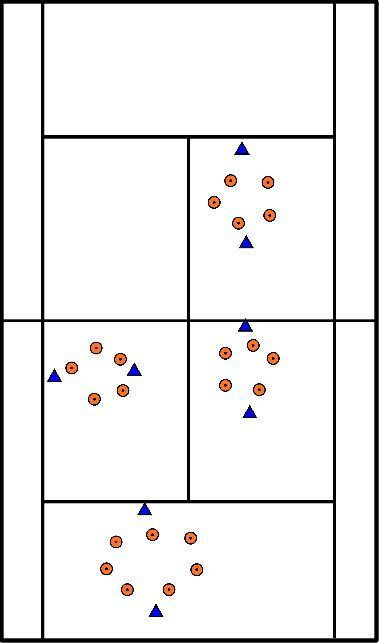 tennis Opwarmingsdrill duo (5 standen )