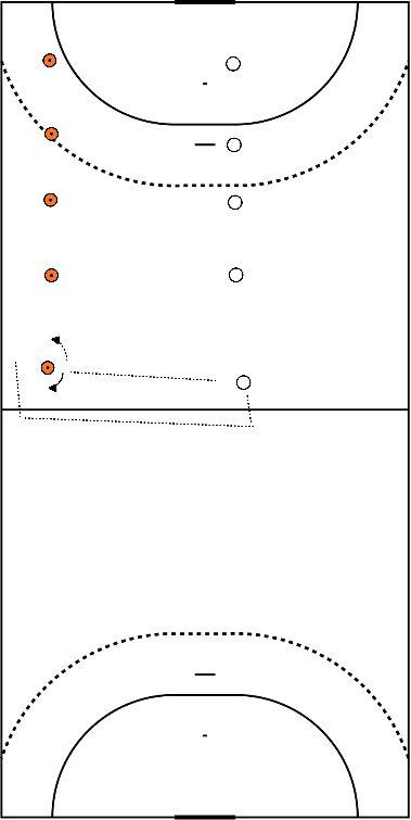 handbal Passeerbeweging