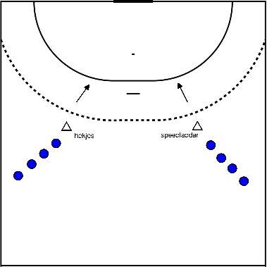 handbal Keeper ingooien met conditie 1