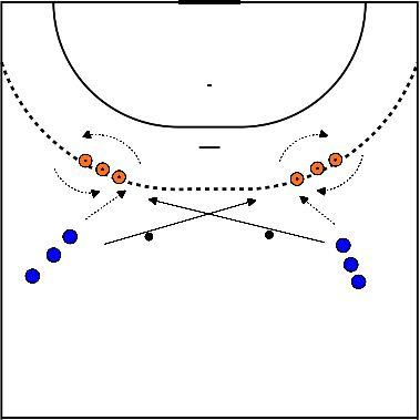 handbal Keeper ingooien met conditie 3