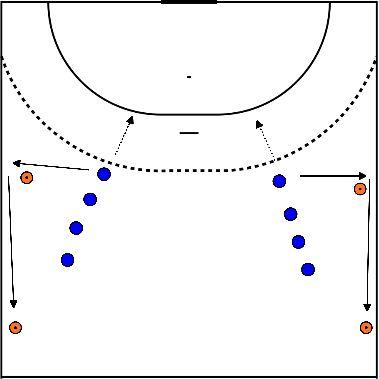 handbal Keeper inwerpen met conditie 2