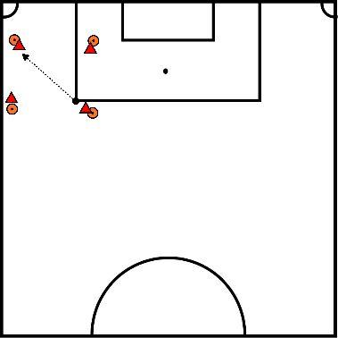 voetbal Passen in een vierkant