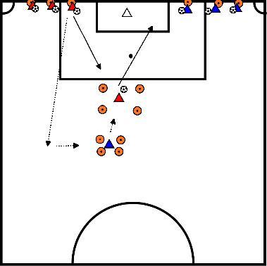 voetbal Senior: Controleren & afwerken op doel