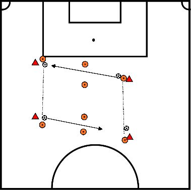 voetbal Dribbel & Pass