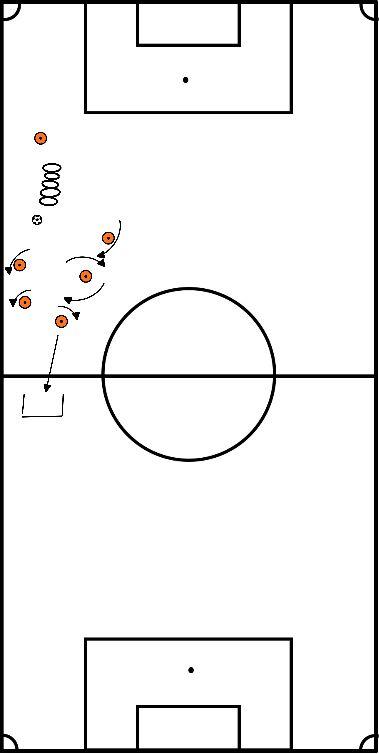 voetbal Senior: ladder + dribbelen + schieten/passen