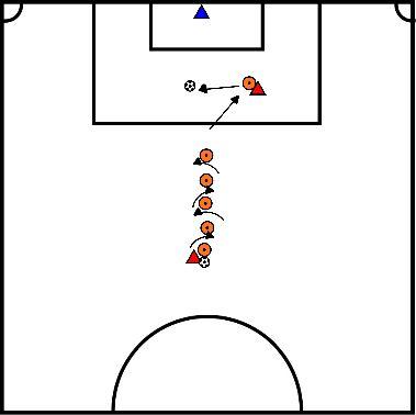 voetbal Dribbelen & schieten kids
