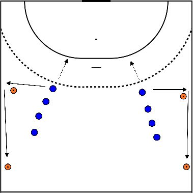 handbal Keeper inwerpen met conditie factor 1