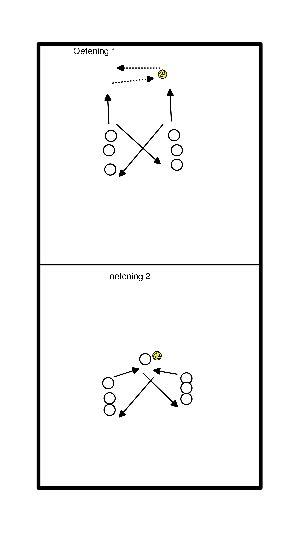 handbal Balvaardigheden