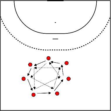 handbal Overgooien in cirkel