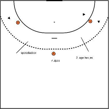 handbal Doelschieten vanaf elke positie