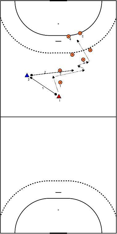 handbal Zijwaarts pilon en paseerbeweging