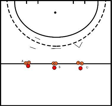 hockey Blok 1 Oefening 1 techniek oefening
