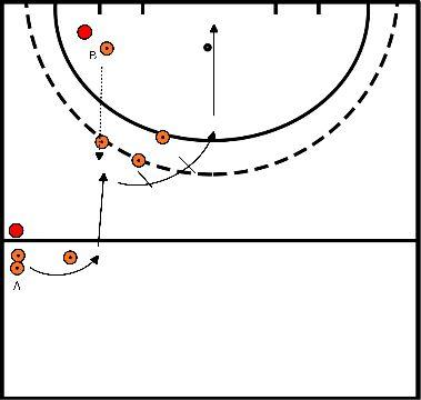 hockey Blok 1 Oefening 1 Gesloten aannemen en lift actie