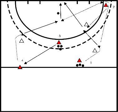 hockey Backhand passen en afronden