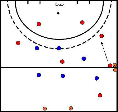 hockey Blok 1 Oefening 1 spelen in de kom