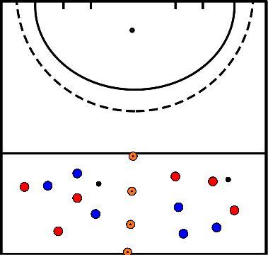 hockey Blok 1 Oefening 1 Balbezit met teams van 3