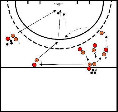 hockey Blok 1 oefening 1 Tip-in uitbereiding