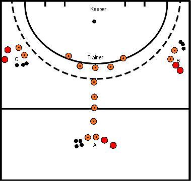 hockey Blok 1 oefening 1 vision dribble
