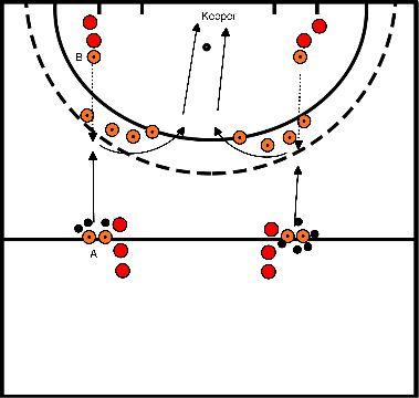hockey Blok 1 oefening 1 in de bal lopen