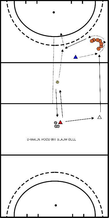 hockey 2 kanten oefening op goal