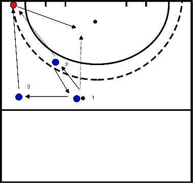 hockey Snelle warming-up op goal