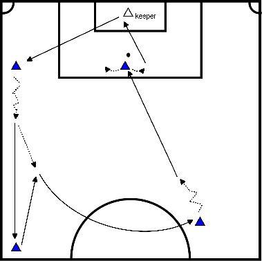voetbal Pass trap met afronden