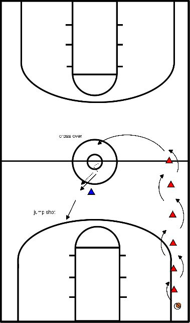 basketbal Dribbel, crossover...