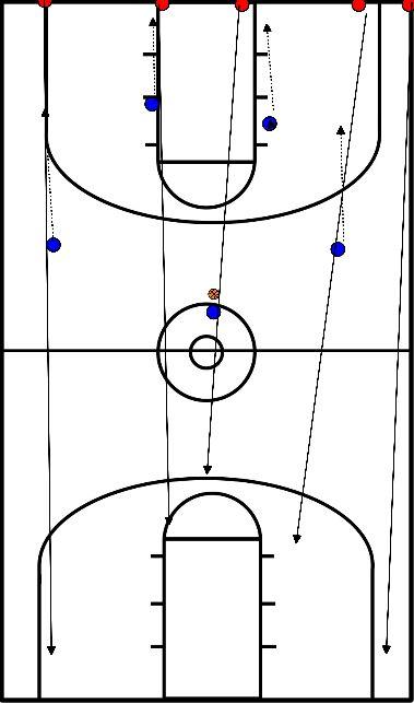 basketbal Positie aanroepen en scoren