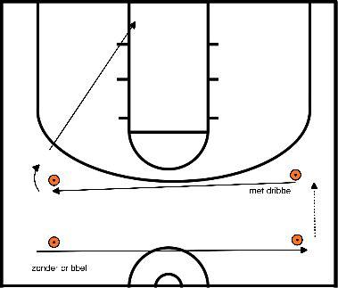 basketbal Laag bij de grond blijven