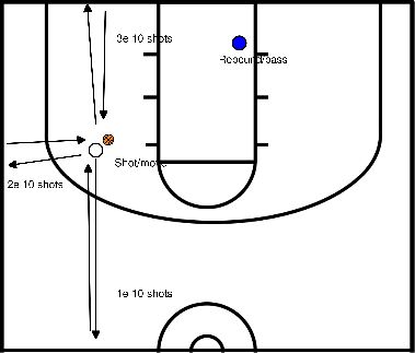 basketbal Shoot move shoot